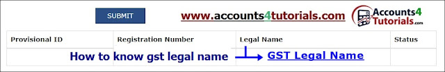 how to know gst legal name