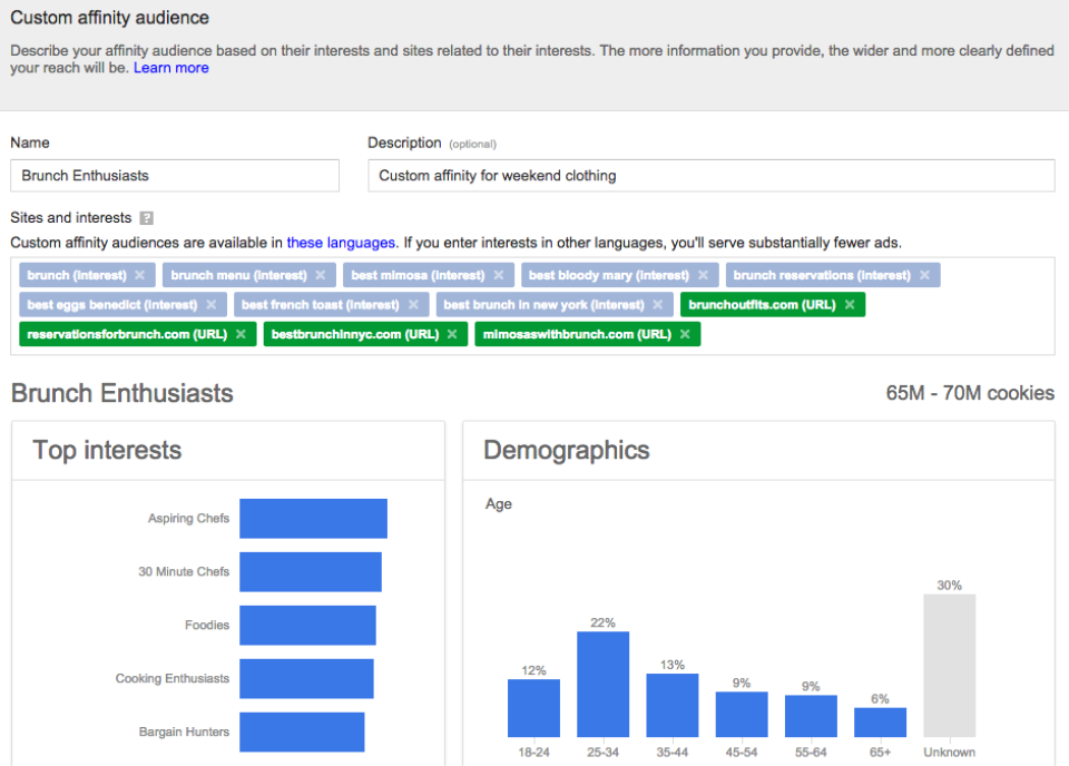 how to set up in-market audience in google adwords