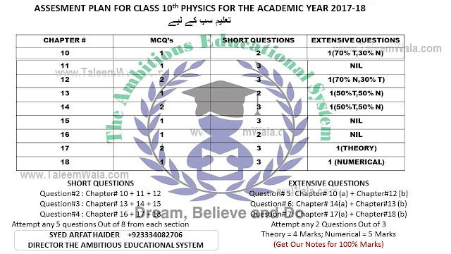 10th Physics Pairing Scheme for 2019 - Martic 10th combination assessment