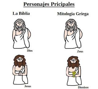 mitologia%2Bgriega%2Bcristianismo%2Bplag