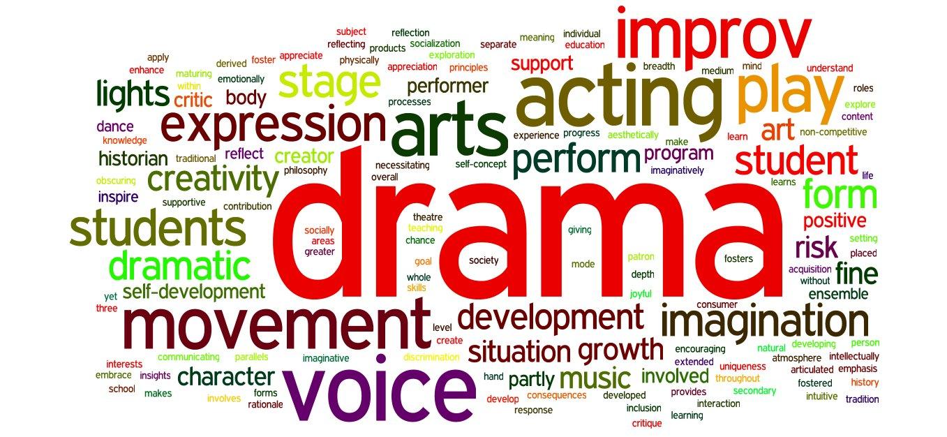Pengertian Drama Serta Definisi Drama Menurut Para Ahli