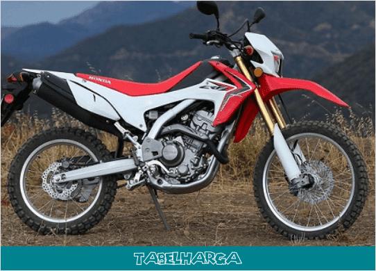 Gambar Motor Trail Honda