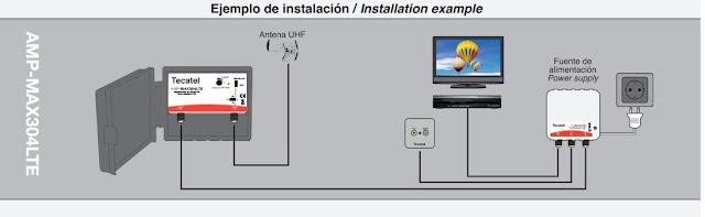 ¿Qué es un Preamplificador + Dipolo activo + Inyector de corriente + Mezclador de mástil? | Usos + Precios