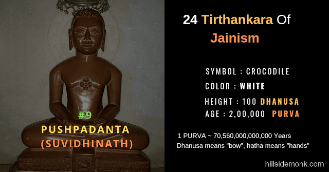 24 Jain Tirthankar Photos Names and Symbols Pushpadanta