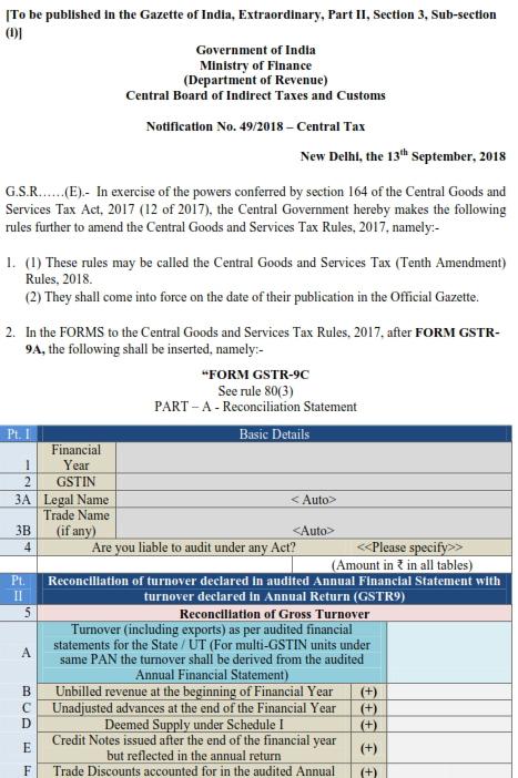 Abhivirthi Form Gstr 9c Annual Audited Reconciliation Report Under