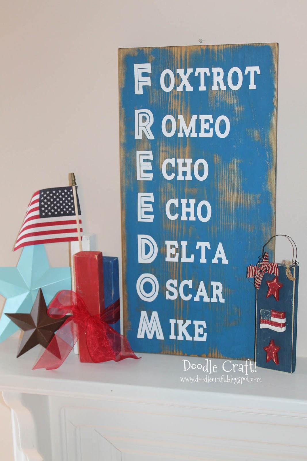 Phonetic Alphabet Freedom Distressed Sign