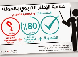 http://www.tunelyz.com/2014/12/enseignant-vs-etat-droits-et-devoirs.html
