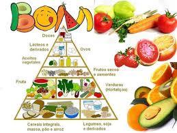 dieta vegetariana beneficios