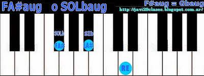 acorde de piano F#aug = Gbaug chord