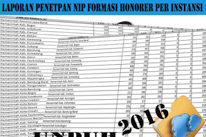 Update Laporan Penetapan NIP Formasi Honorer Per Instansi 2016