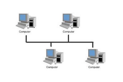 Pengertian Topologi Jaringan Komputer Beserta Gambarnya