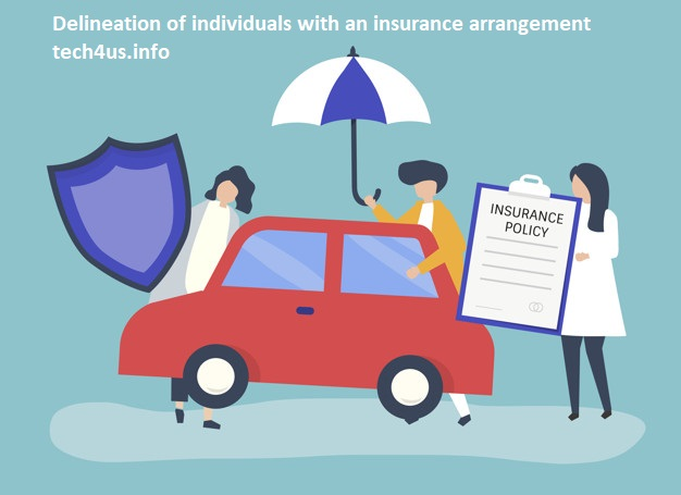 Delineation of individuals with an insurance arrangement