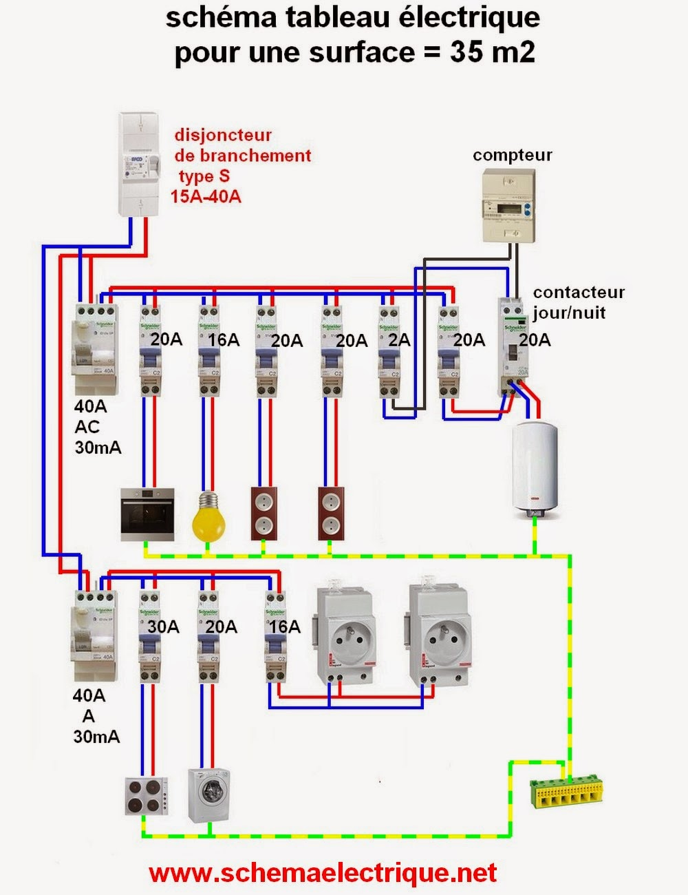 sch ma branchement c blage tableau electrique cours d 39 electrom canique. Black Bedroom Furniture Sets. Home Design Ideas