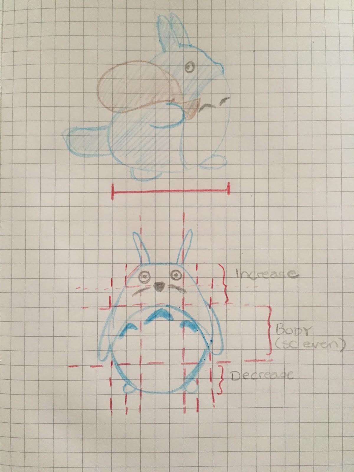 Super Soft Totoro | Handmade Kawaii