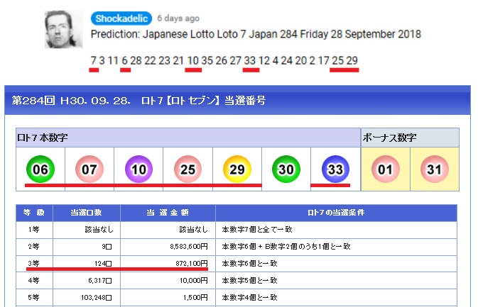 Asian lottery predictions  Buy tickets online   Shockadelic