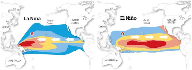 Animasi Fenomena El Nino dan La Nina