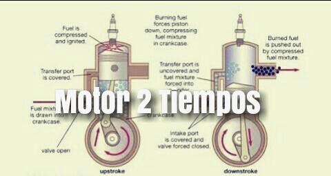 motor-de-combuation-interna-2-tiempos
