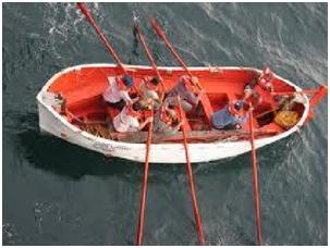 Peralatan Keselamatan di Kapal, sekoci