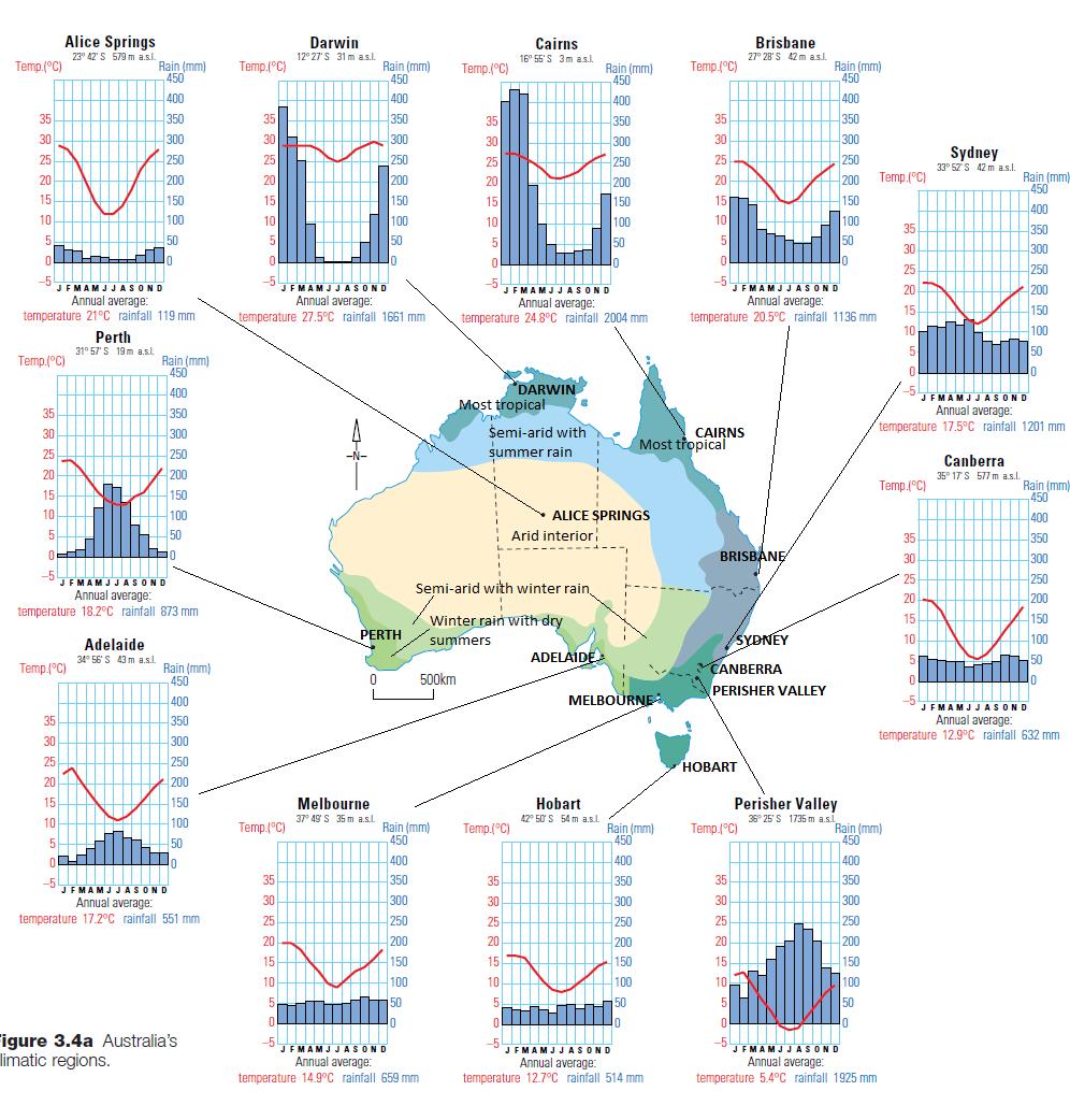 Madora Bay, Western Australia - Wikipedia  |Australian Climate Graph