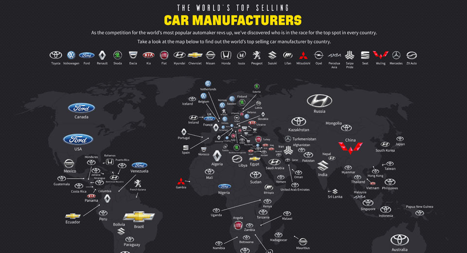 Highest-Selling-Automakers-By-Country-.jpg