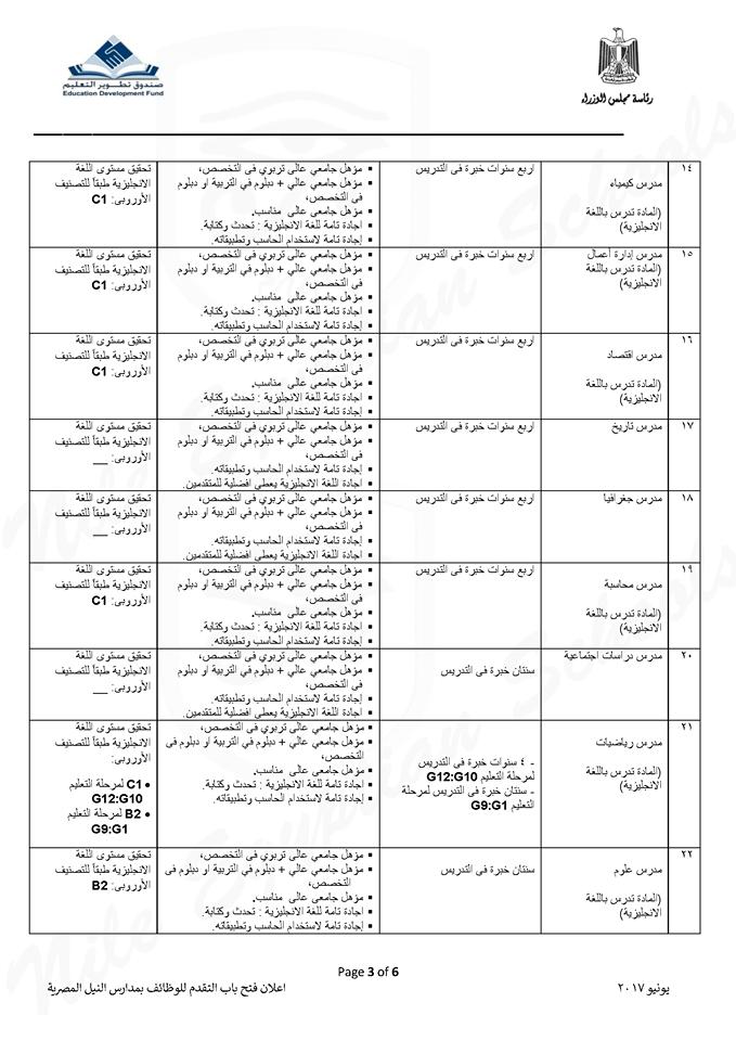 إعلان هام  وحدة شهادة النيل الدولية  صندوق تطوير التعليم  رئاسة مجلس الوزراء  تعلن عن فتح باب التقدم للوظائف بمدارس النيل المصرية فى كافة التخصصات