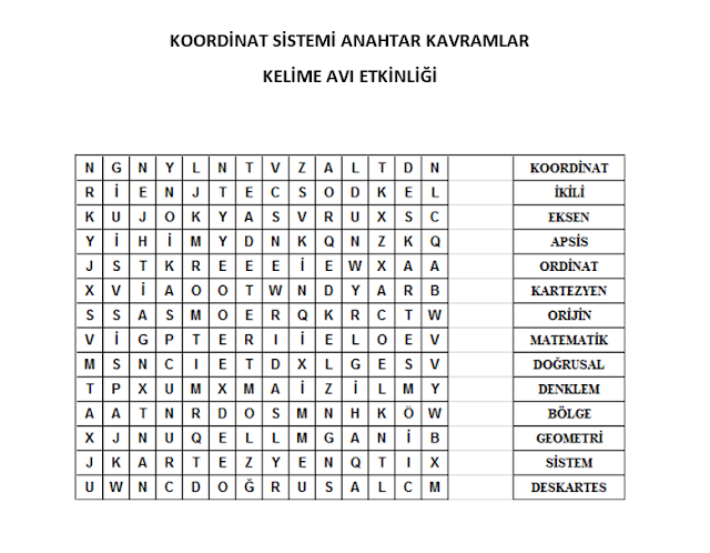 Koordinat Sistemi Bulmaca Oyunu Sevimli Matematik