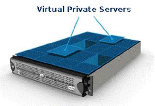 Lưu trữ trên VPS tin cậy