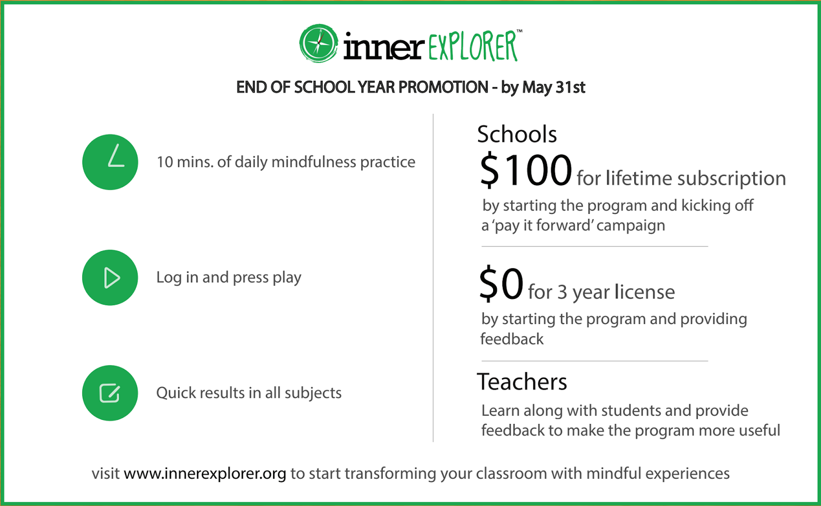 Learning In Afterschool & Summer Blog: Mindfulness in