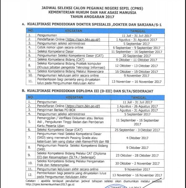 JADWAL RESMI PENDAFTARAN CPNS 2017 Terbaru