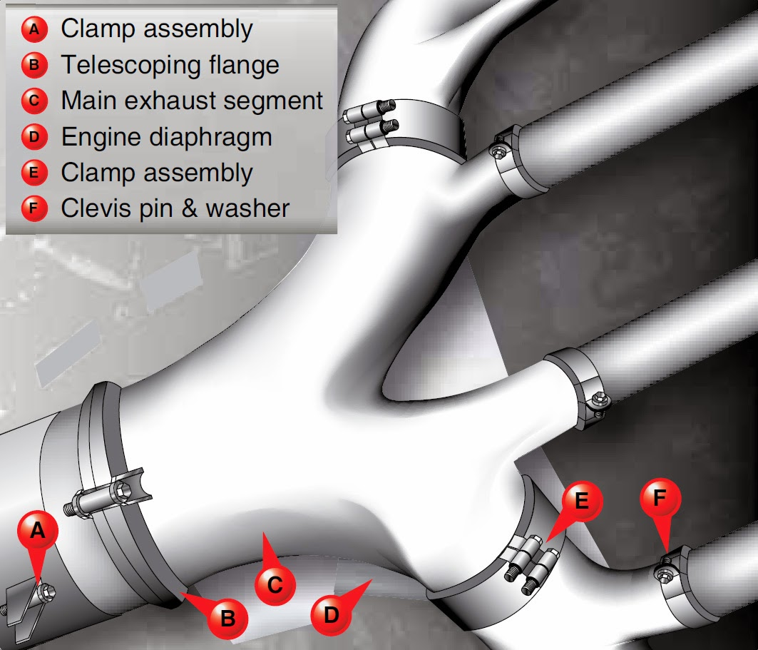 Reciprocating Engine Exhaust Systems