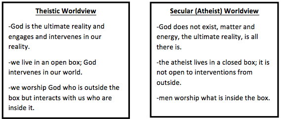 worldviews secular humanism and reformed christian