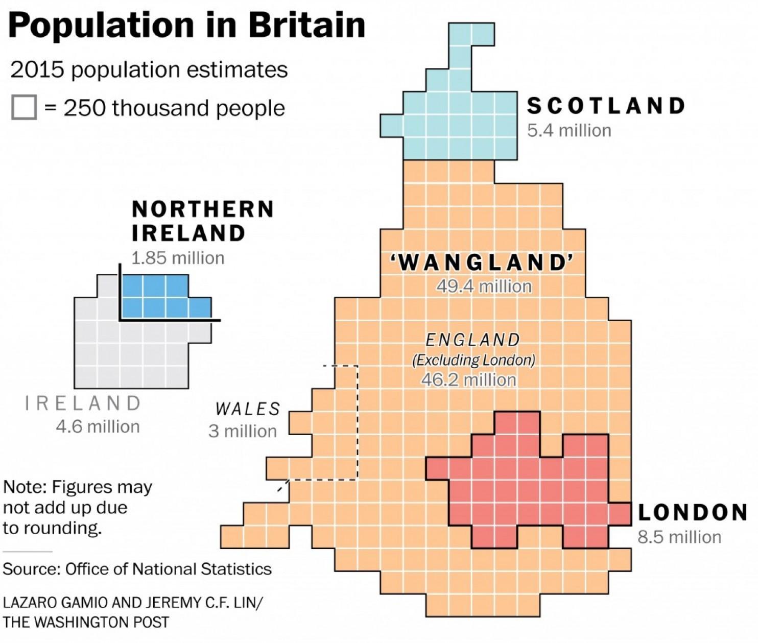 Brexit: Population in Britain