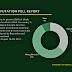56% Say Nigeria Heading in Wrong Direction - Reputation Poll International