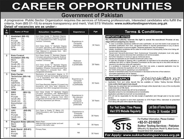 Advertisement for Pakistan Government Jobs November 2018