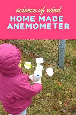 Home Made Anemometer: The Science of Wind