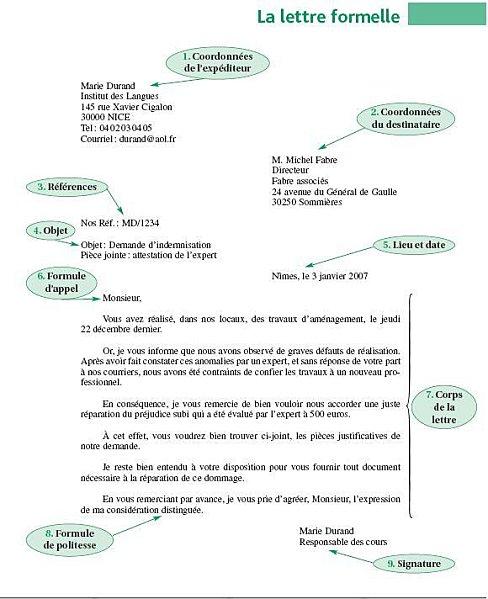 formule de politesse anglais lettre formelle C'est la classe!: Ecrire des lettres formule de politesse anglais lettre formelle