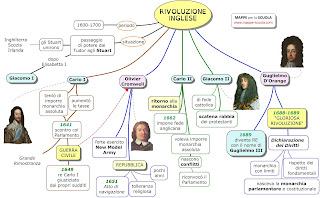 http://www.mappe-scuola.com/2016/02/la-rivoluzione-civile-inglese.html