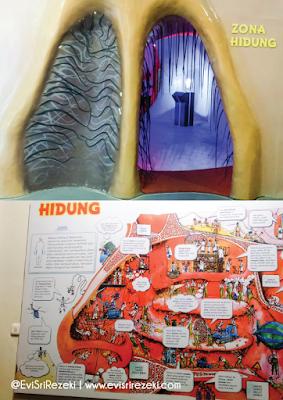 The Bagong Adventure: Museum Tubuh Bagian 1