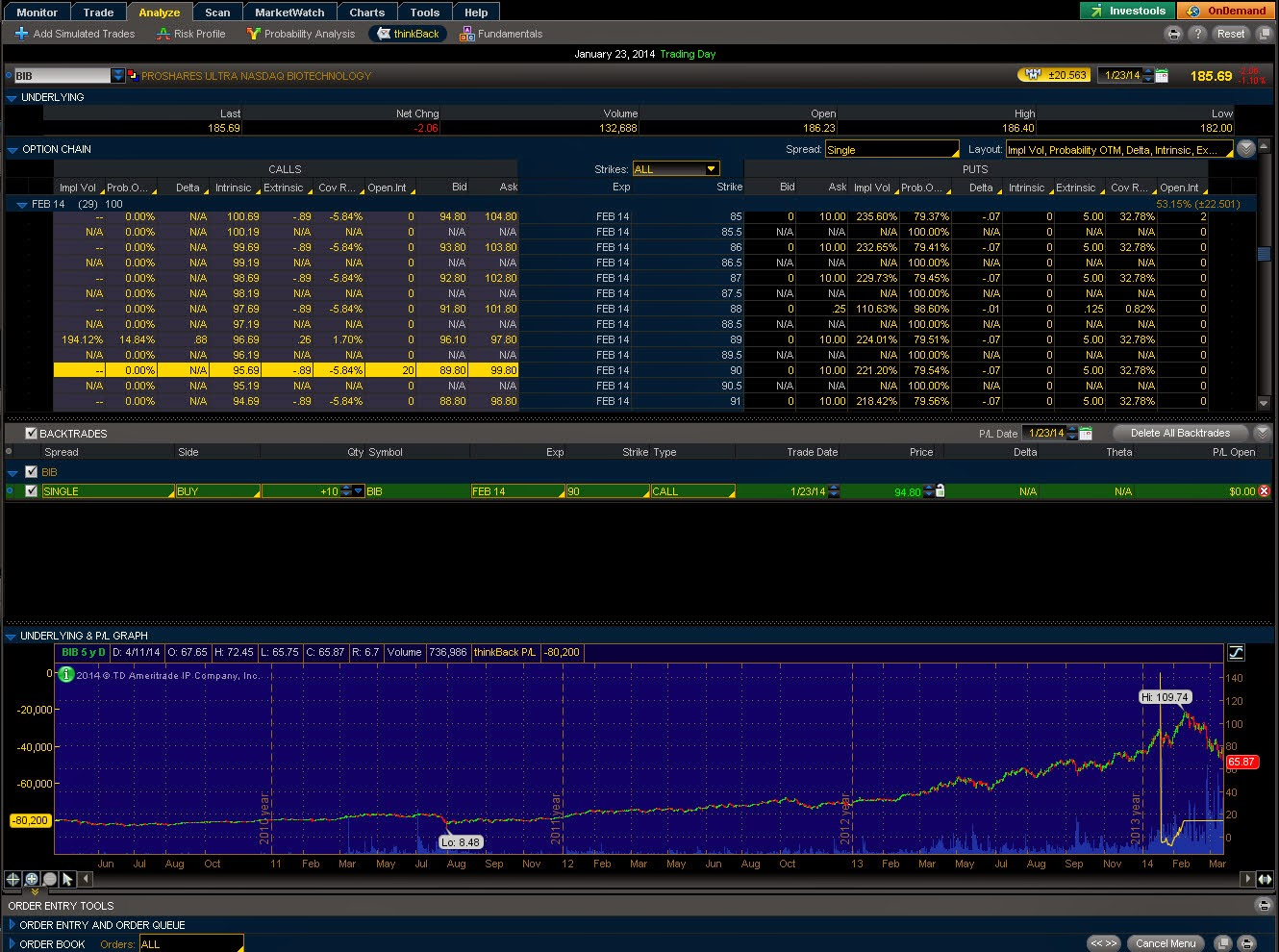 Backtesting options strategies thinkorswim - Backtesting