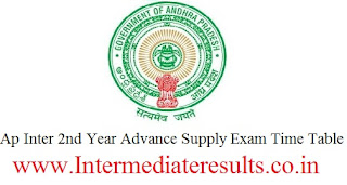 Ap Inter 2nd Year Advance Supply Time Table