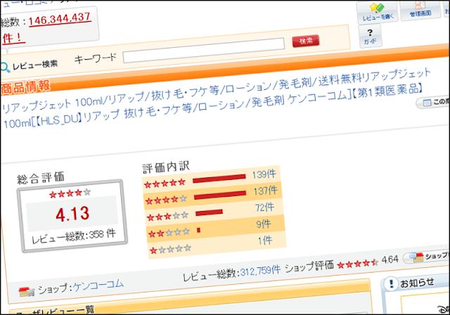 リアップジェット1ヵ月使用してみたけど効果はリアップX5・ロゲインと変わらない!