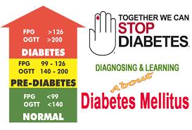pengobatan diabetes alami