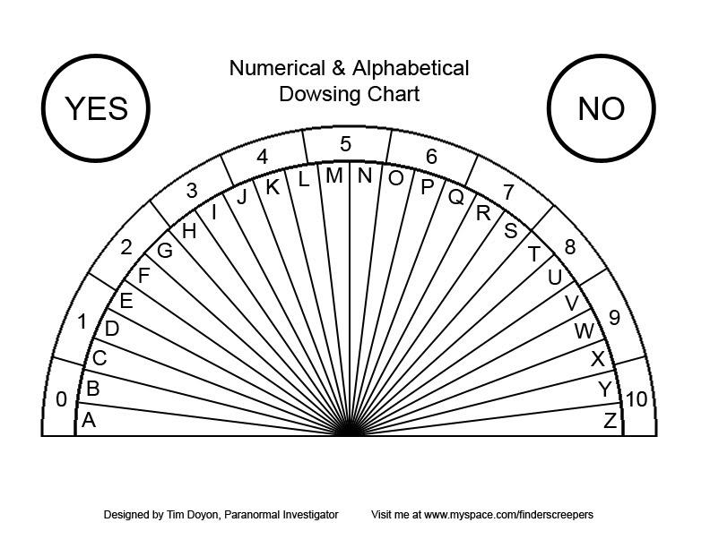 American Folkloric Witchcraft Pendulum Dowsing