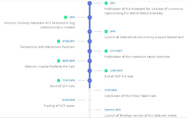 Screenshot 7 - Globcoin - Maintain Prosperity Across Borders