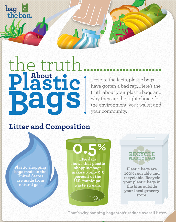 Denver Direct Plastic Bag Tax What Are The Facts