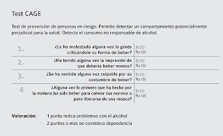 Cuestionario CAGE del alcohol