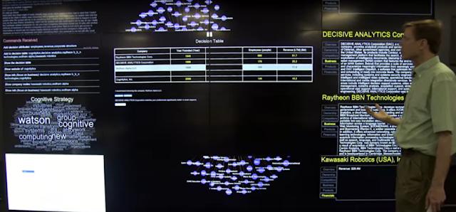 artificial intelligence CELIA