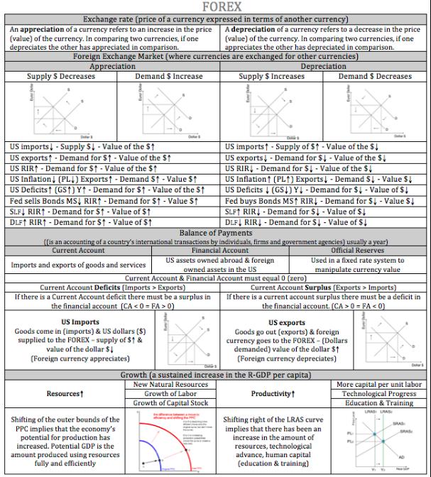 Forex cheat sheet pdf