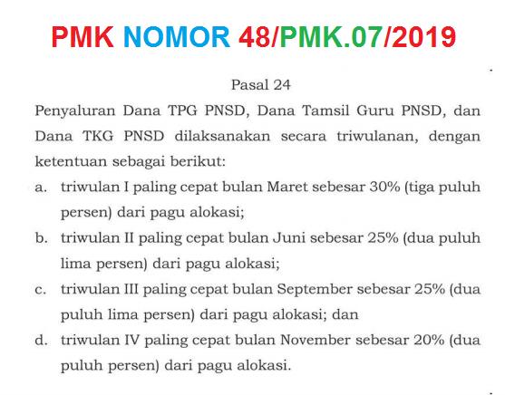 Jadwal Penyaluran / Pencairan TPG Guru Triwulan 1, 2, 3 dan 4 tahun 2019