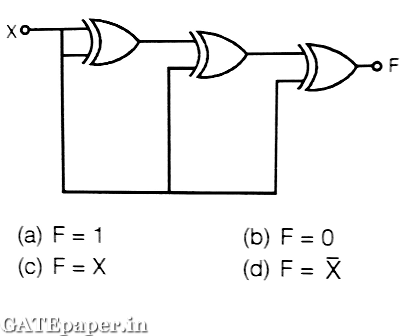 Gate 2021 Previous Solutions Video Lectures For Free Previous Gate Questions On Logic Gates 1987 To Till Date